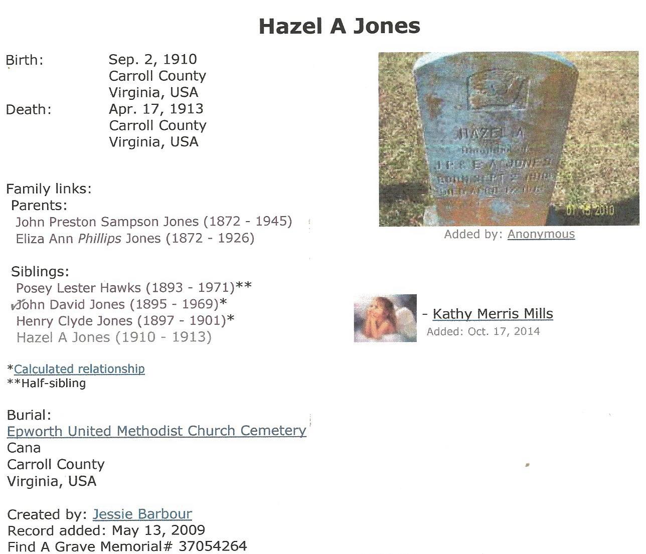 Hazel A. Jones