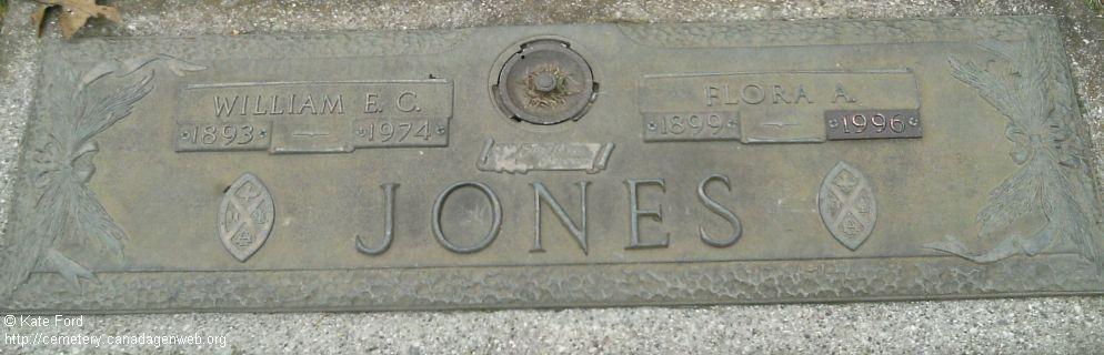 William Edward Clarence Jones