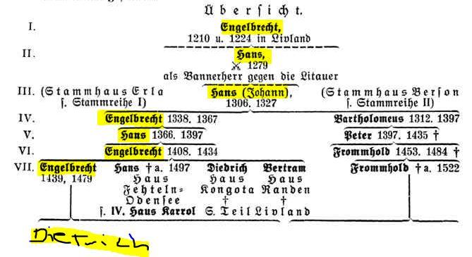 """Johannes """"Hans"""" von Tiesenhausen"""