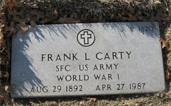 Frank Carty