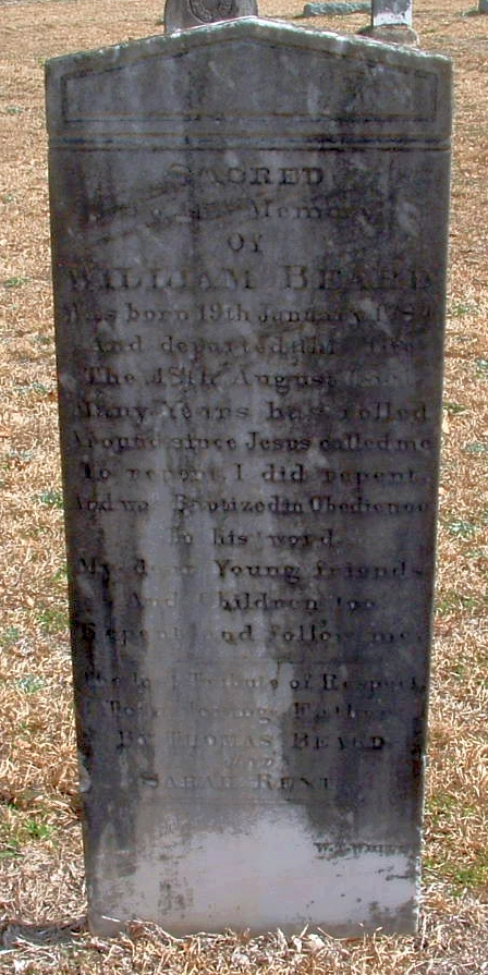 William Beard 1784-1851
