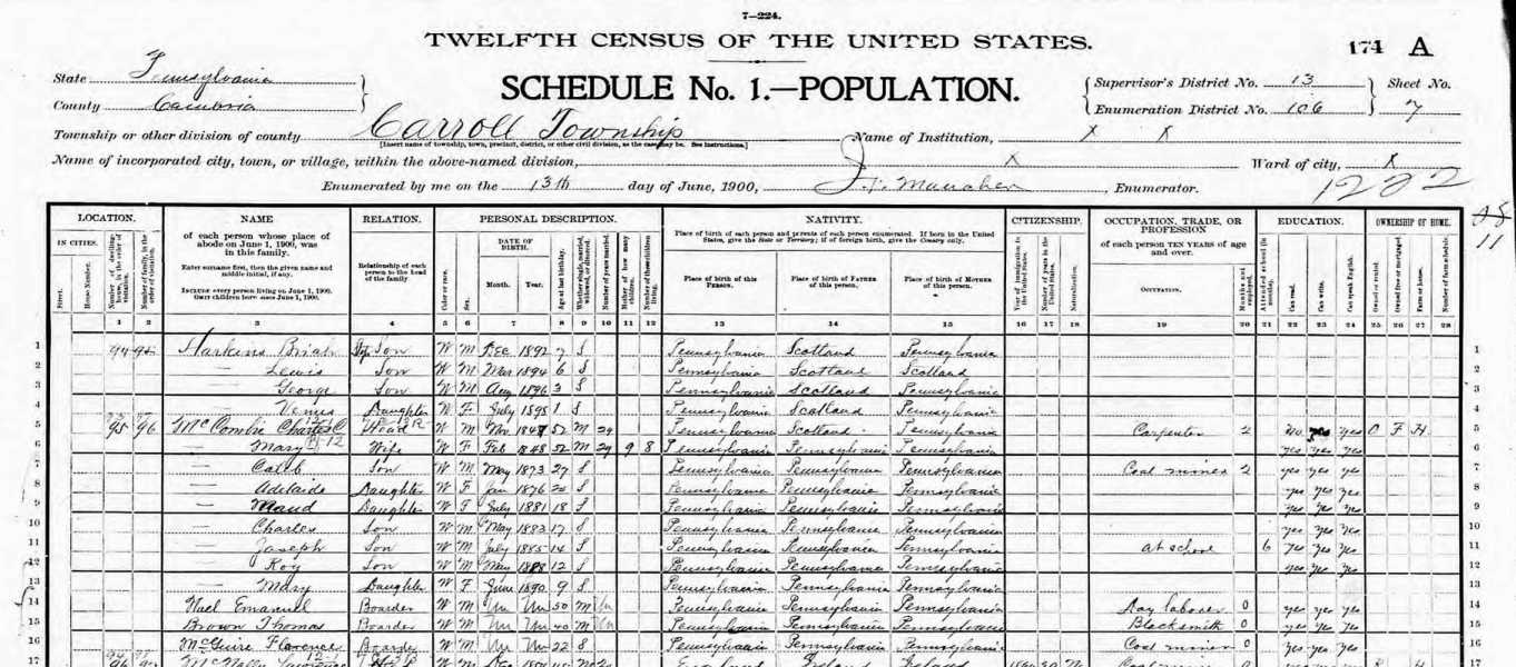 not 1900 Census Mary Gray McCombie