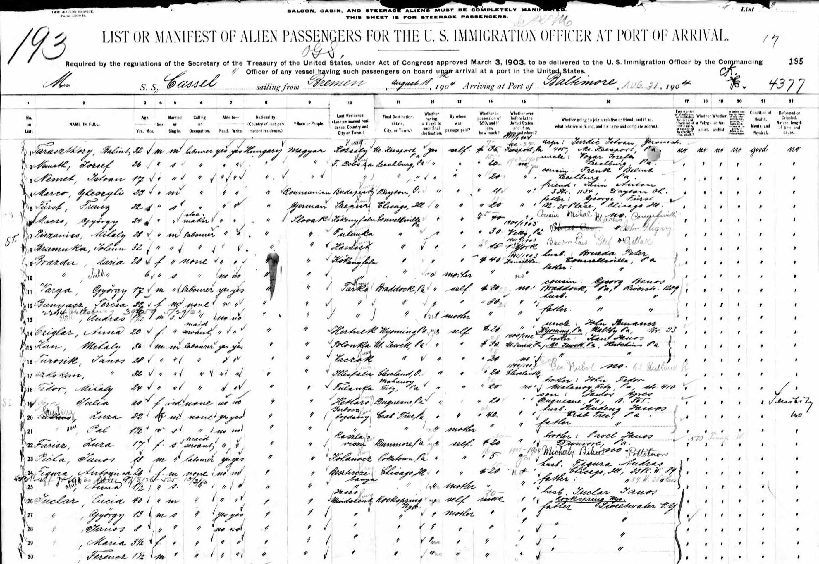 1904-Aug-31 Arrival Manifest Balint Taraczkozy
